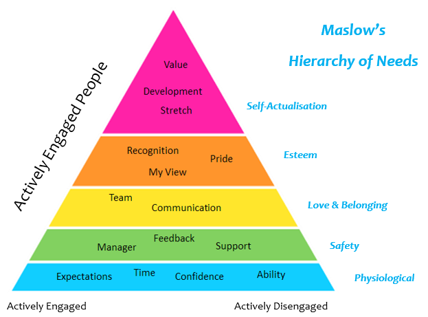 maslow_with_words_screenshot
